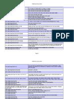 Data Sheet Maraging