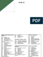 Petunjuk Praktis Penggunaan ICD X-18 Juli 2006