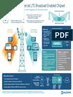lte-broadcast-infographic.pdf