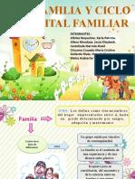 Familia y Ciclo Vital Familiar