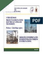 Manual Pues Ta Tierra