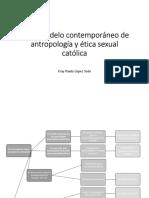 Antropologia Sexual Católica