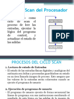 Ciclo de Scan Del Procesador