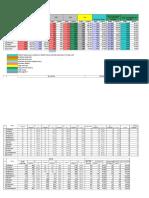 Sumber Data Untuk P3