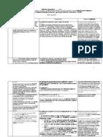 1.2. Tabel Comparativ Cu Justificari Pentru Modificarea HG 788 Din 2005 Propunere Echipa Desemnata