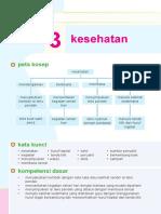 Bahasa Indonesia SD-MI Kelas 2. Pelajaran 3