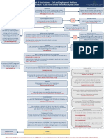 Adgm Courts Procedural Flowchart Civil and Employment Divisions Within Adgm and Ad Amended 260618