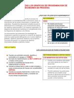 GRÁFICOS DE PROGRAMACIÓN DE DECISIONES DE PROCESO