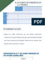 PALOCLIMATOLOGIA.pptx