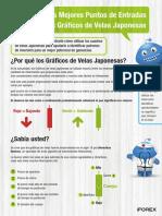 USO DE VELAS JAPONESAS.pdf