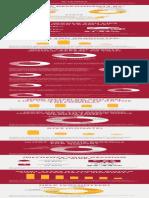 TUAR108 TUYA Infographic Rev