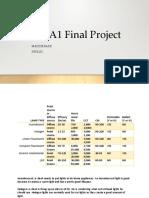 Behance Final Project BarkM-Lighting Design