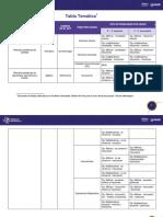 M4_TablaTemática.pdf