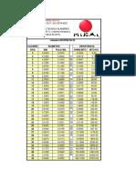 Informacion-tecnica-alambres-y-cintas-NiCrome.pdf