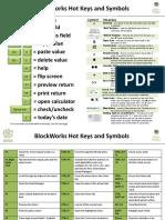 2018 BlockWorks Keyboard Shortcuts Symbols