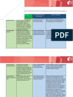 M4 S3 AI 5 Tabla de análisis de texto_Descargable2 (1).docx