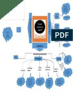 mapa mental modelo educativo.docx