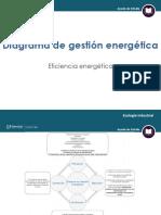 JobAid 3_ Eficiencia Energética