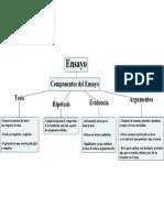 Componentes del ensayo - Buitrón