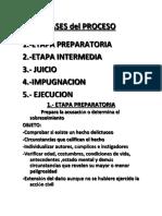FASES del PROCESO.docx