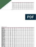 Estadísticas Gran DT Primera División 2018 19