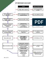 EFT_Response_Flow_Chart.pdf