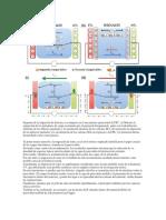 Esquema de La Migración de Defectos y Su Impacto en El Mecanismo Operacional de PSC