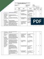 KISI-KISI UTS I TEMA 2 KELAS I THN 2015-2016 (zumrotus) (1).docx