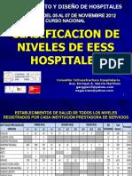 00 Clasificacion de Niveles EESS Hospitales EAGM