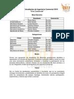 Proyecto Centro de Estudiantes de Ingeniería Comercial 2019