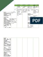 Sistematización de La Idea y Naturaleza Del Proyecto