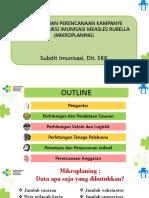 Mikroplaning Kampanye MR