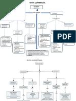 Mapa conceptual estadistica descriptiva.pptx