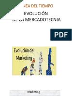 liNEA DE TIEMPO MARKETING EVOLUCION