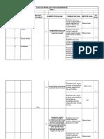 Copy of Kisi Kisi Pas Kelas 1