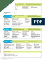 En_acción_A1_libro_del_alumno_----_(ÍNDICE_1).pdf