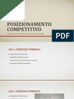 Posizionamento competitivo