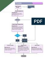 Change_Request_Process_Flowchart.pdf