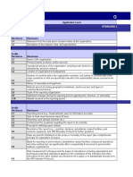 G3 1 Index and Checklist