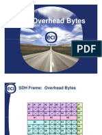 SDH Overhead Bytes