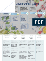Plan de Alimentacion de JORDI PINEDA 2