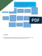 Ramas del Derecho Financiero CUADRO SINOPTICO.pdf