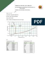 Analisis Del Diagrama de Fases Del Agua (2)
