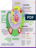 Infografia BI