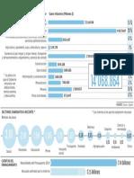 El gasto tributario en Colombia