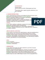 Listado de Enfermedades, Causas, Síntomas y Tratamiento