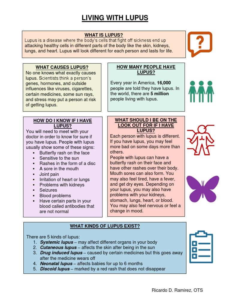 What Are The 5 Types Of Lupus