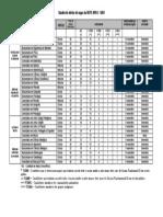 sisu_quadro_vagas_2019_1.pdf