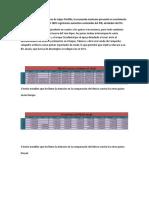 Investigación de la contaminación del aire en la ciudad de México