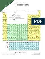 Tabla periódica (vg).pdf
